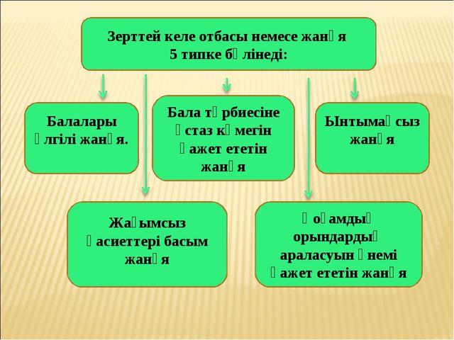 Зерттей келе отбасы немесе жанұя 5 типке бөлінеді: Балалары үлгілі жанұя. Ба...