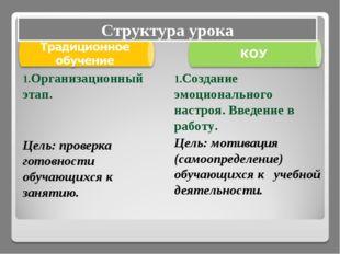 Организационный этап. Цель: проверка готовности обучающихся к занятию. Создан