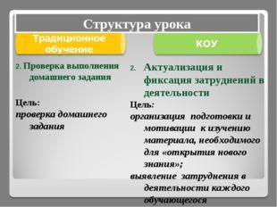 2. Проверка выполнения домашнего задания Цель: проверка домашнего задания 2.
