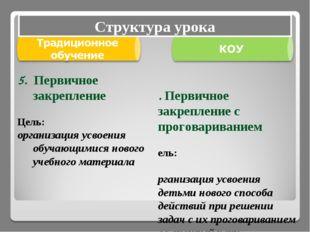 5. Первичное закрепление с проговариванием Цель: организация усвоения детьми