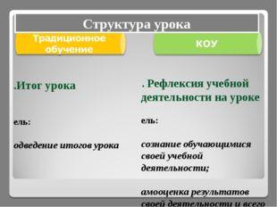8.Итог урока Цель: подведение итогов урока 8. Рефлексия учебной деятельности