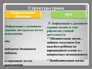 9.Информация о домашнем задании, инструктаж по его выполнению Цель: сообщение