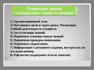 1) Организационный этап. 2) Постановка цели и задач урока. Мотивация учебной