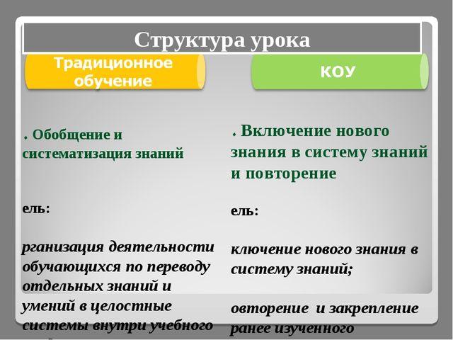 7. Включение нового знания в систему знаний и повторение Цель: включение ново...