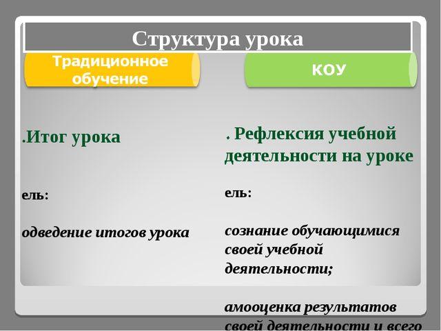 8.Итог урока Цель: подведение итогов урока 8. Рефлексия учебной деятельности...