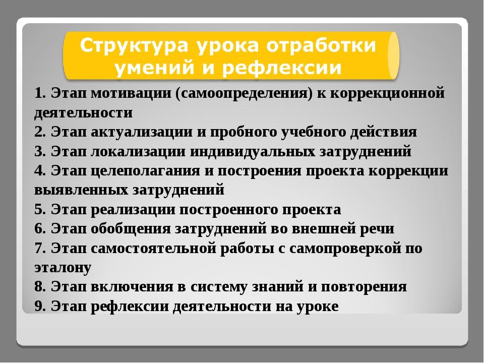 1. Этап мотивации (самоопределения) к коррекционной деятельности 2. Этап акту...