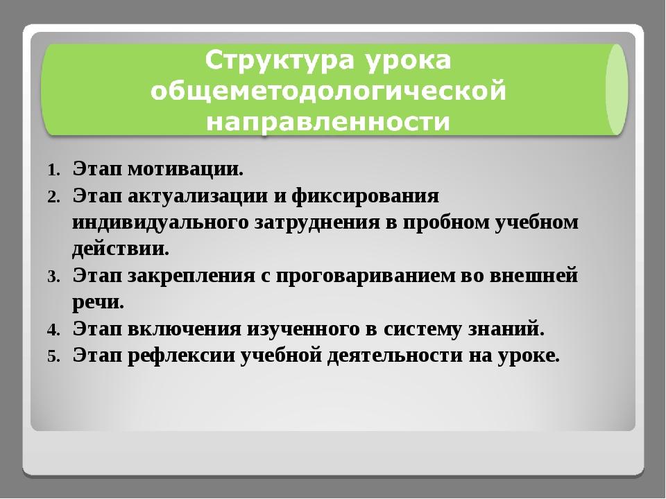 Этап мотивации. Этап актуализации и фиксирования индивидуального затруднения...
