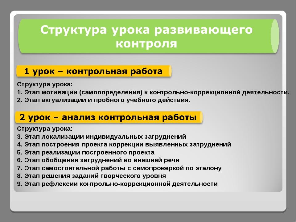 Структура урока: 1. Этап мотивации (самоопределения) к контрольно-коррекционн...