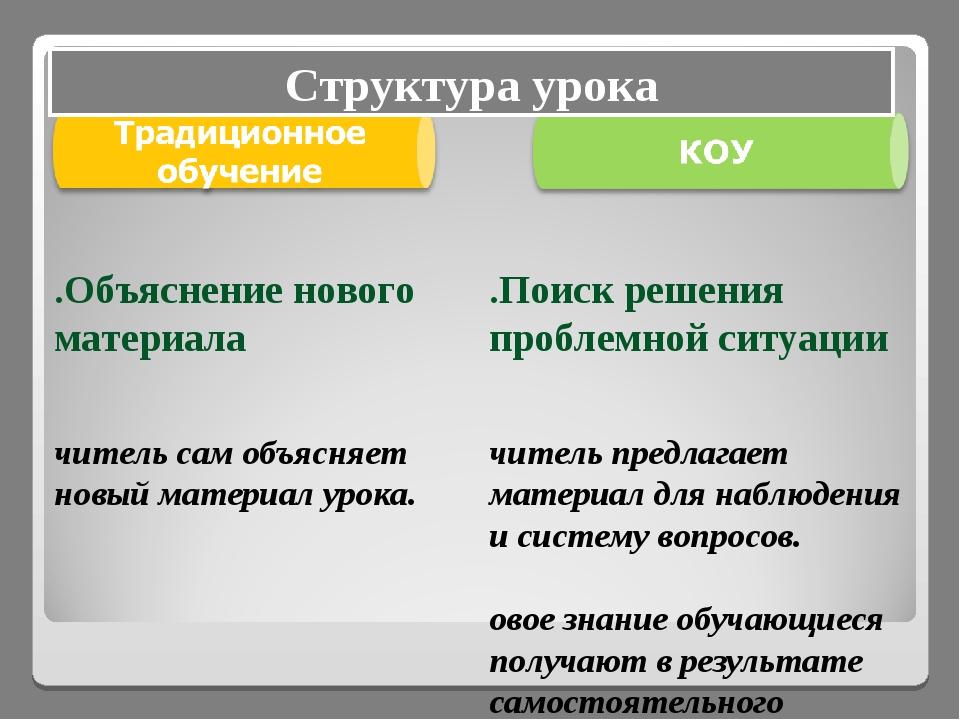 4.Объяснение нового материала Учитель сам объясняет новый материал урока. 4.П...