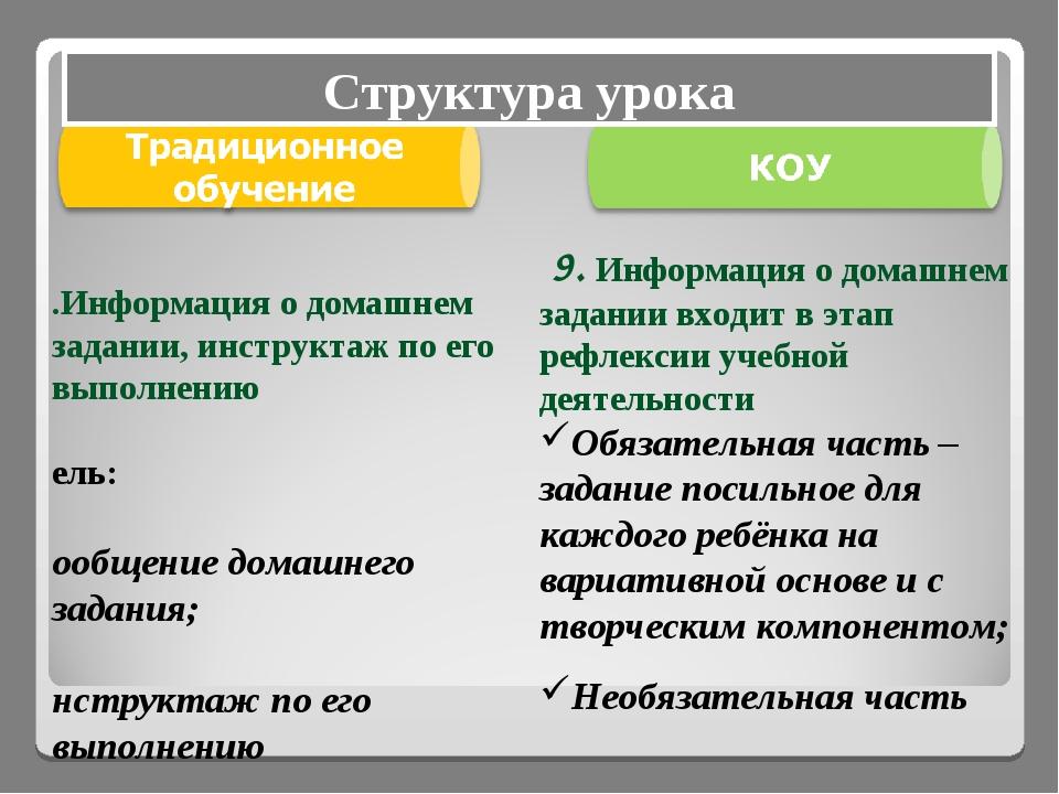 9.Информация о домашнем задании, инструктаж по его выполнению Цель: сообщение...