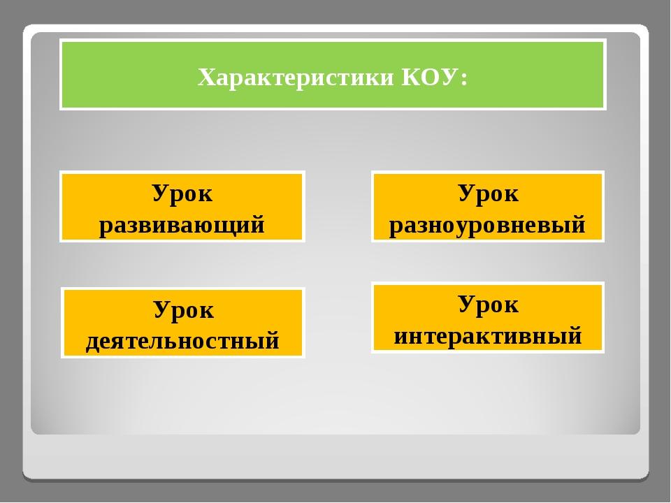 Характеристики КОУ: Урок развивающий Урок деятельностный Урок интерактивный У...