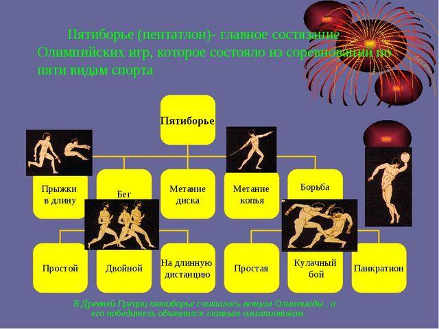 Пятиборье (пентатлон)- главное состязание Олимпийских игр, которое состояло...