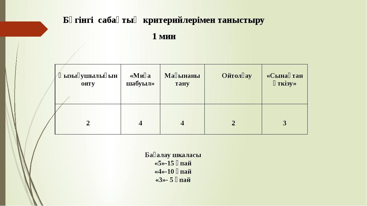 Бүгінгі сабақтың критерийлерімен таныстыру 1 мин Бағалау шкаласы «5»-15 ұпай...