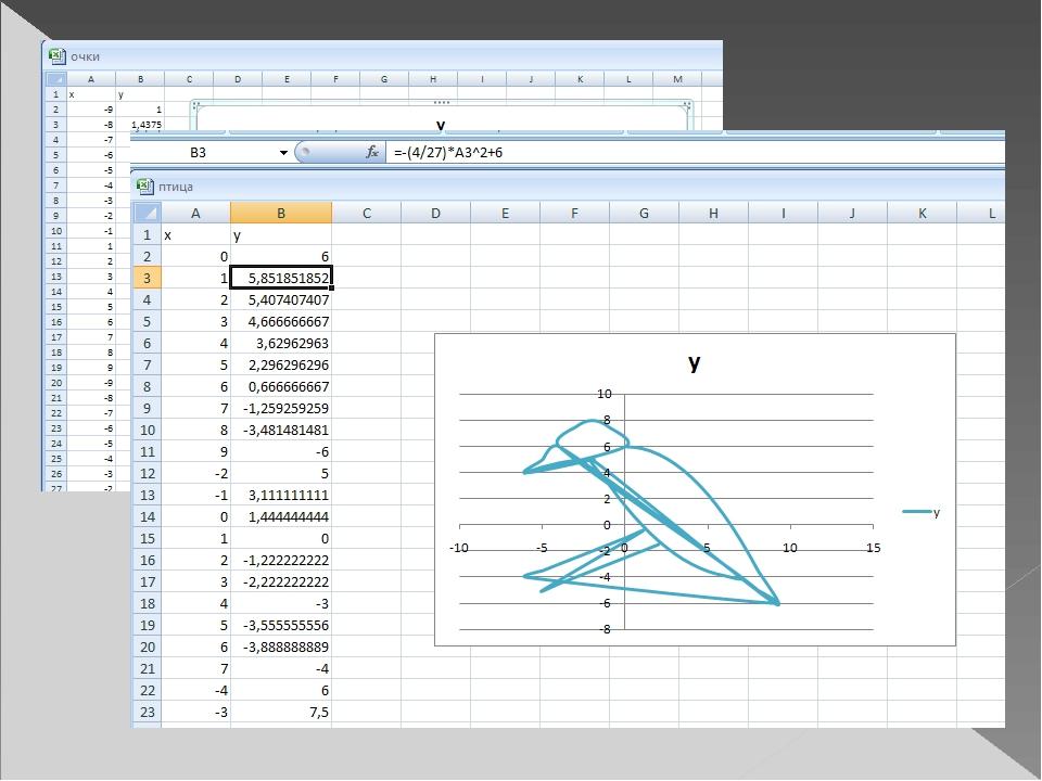 Примеры работ в MS Excel, которая поможет понять зачем нужна функция автозап...