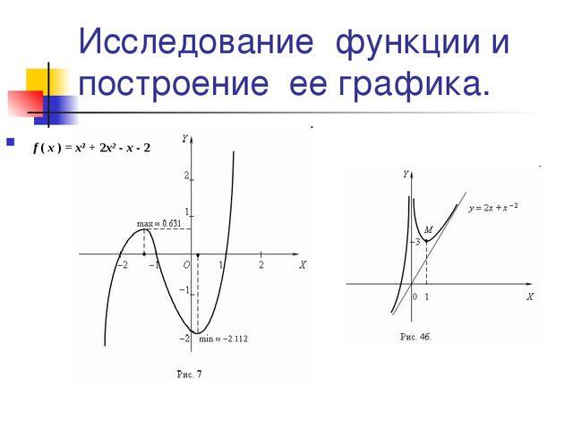 Исследование функции и построение ее графика. f ( x ) = x³ + 2x² - x - 2