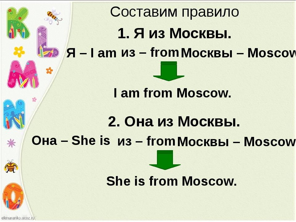 Составим правило 1. Я из Москвы. Я – I am из – from Москвы – Moscow I am from...
