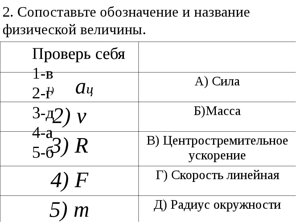 2. Сопоставьте обозначение и название физической величины. Проверь себя 1-в 2...