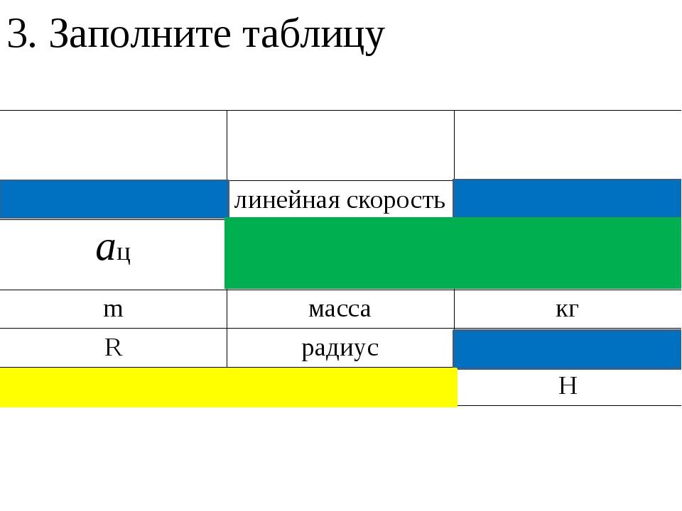 3. Заполните таблицу Обозначение Физическая величина Единица измерения в СИ v...