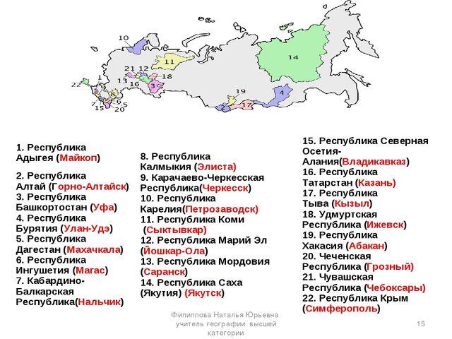 * Филиппова Наталья Юрьевна учитель географии высшей категории 1.Республика...