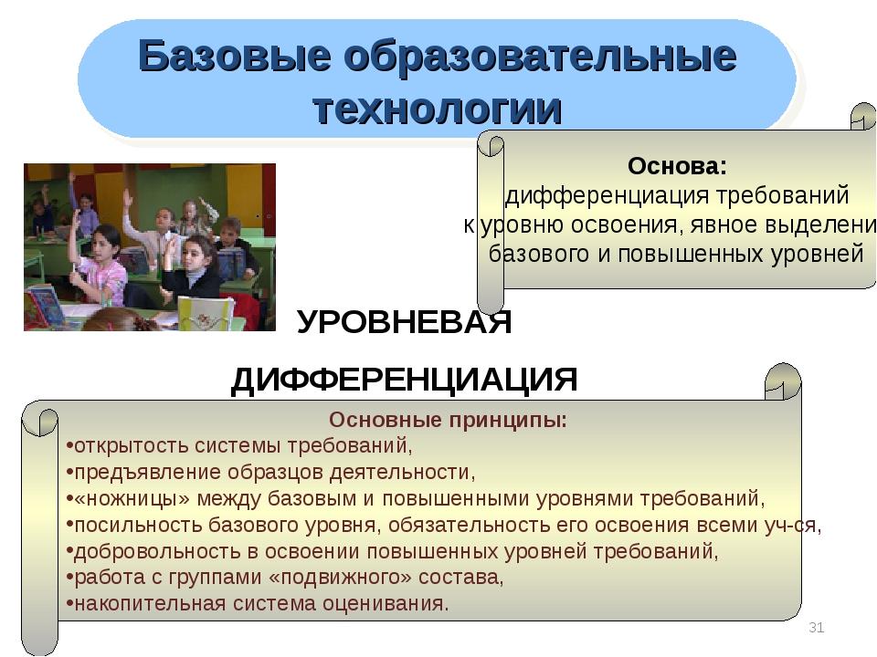 * УРОВНЕВАЯ ДИФФЕРЕНЦИАЦИЯ Базовые образовательные технологии Основные при...