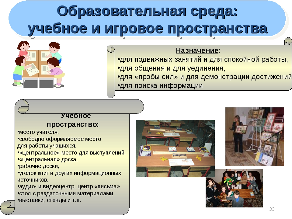 * Образовательная среда: учебное и игровое пространства Назначение: для под...