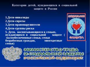 Категории детей, нуждающихся в социальной защите в России 1.Дети-инвал