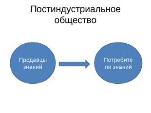 Постиндустриальное общество Продавцы знаний Потребители знаний