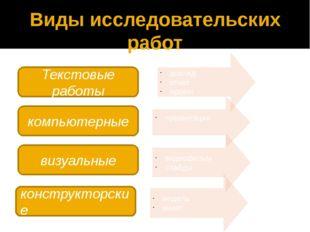 Виды исследовательских работ Текстовые работы доклад отчет проект компьютерны