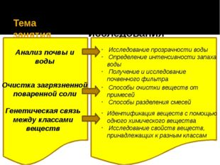 Тема занятия Направления исследования Анализ почвы и воды Исследование прозр