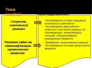 Тема занятия Направления исследования Скорость химической реакции Исследован