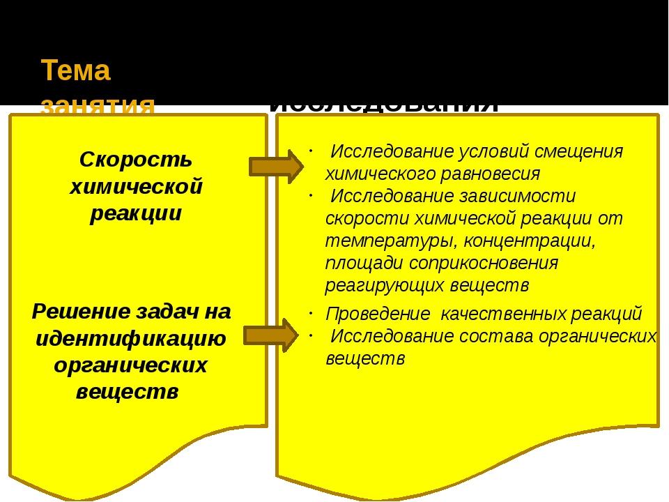 Тема занятия Направления исследования Скорость химической реакции Исследован...