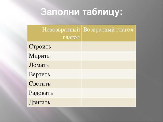Заполни таблицу: Невозвратный глагол Возвратный глагол Строить Мирить Ломать...