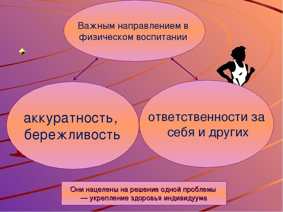 1 Важным направлением в физическом воспитании аккуратность, бережливость отве...