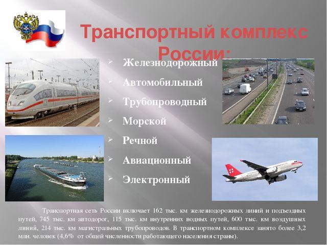 Транспортный комплекс России: Железнодорожный Автомобильный Трубопроводный М...