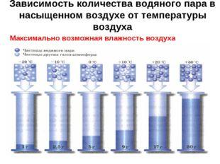 Зависимость количества водяного пара в насыщенном воздухе от температуры возд
