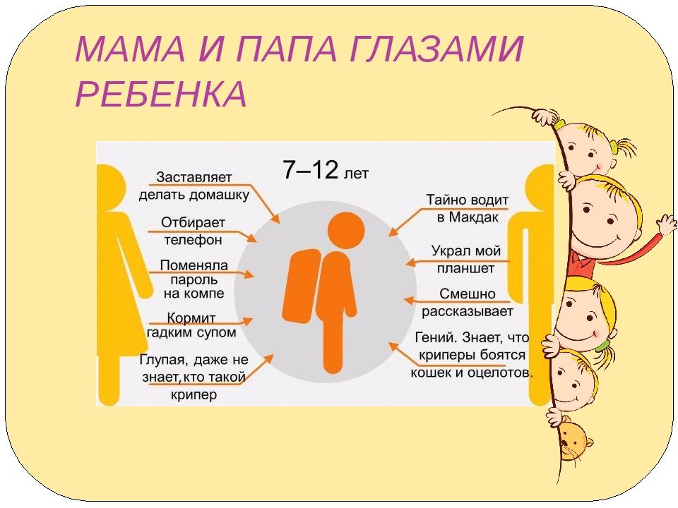 МАМА И ПАПА ГЛАЗАМИ РЕБЕНКА