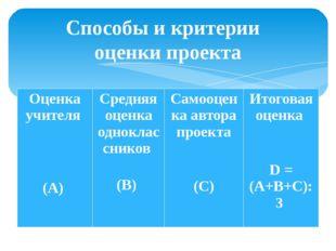 Способы и критерии оценки проекта Оценка учителя (А) Средняя оценка одноклас