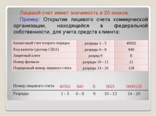 Лицевой счет имеет значимость в 20 знаков. Пример: Открытие лицевого счета ко