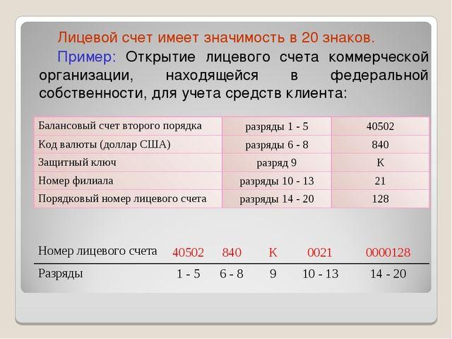 Лицевой счет имеет значимость в 20 знаков. Пример: Открытие лицевого счета ко...