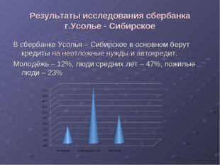 Результаты исследования сбербанка г.Усолье - Сибирское В сбербанке Усолья – С