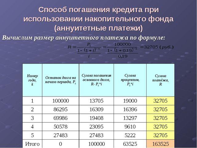 Способ погашения кредита при использовании накопительного фонда (аннуитетные...