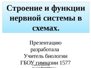 Презентацию разработала Учитель биологии ГБОУ гимназии 1577 (СП2) Деулина Ири