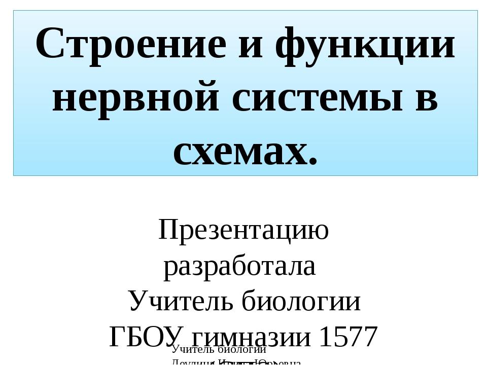 Презентацию разработала Учитель биологии ГБОУ гимназии 1577 (СП2) Деулина Ири...