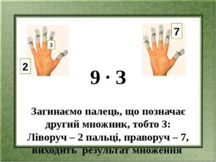 9 ∙ З  Загинаємо палець, що позначає другий множник, тобто 3: Ліворуч – 2 па