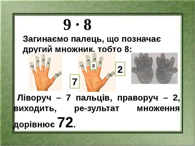 9 ∙ 8 Загинаємо палець, що позначає другий множник, тобто 8: Ліворуч – 7 пал...