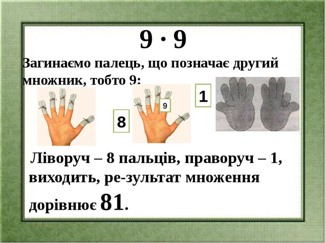 9 ∙ 9 Загинаємо палець, що позначає другий множник, тобто 9: Ліворуч – 8 пал...