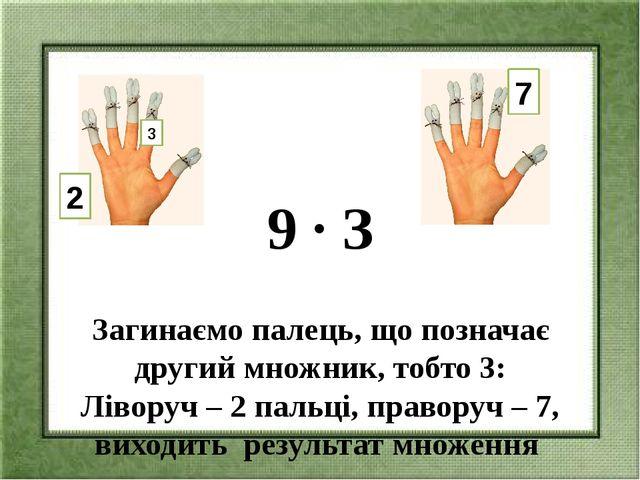 9 ∙ З  Загинаємо палець, що позначає другий множник, тобто 3: Ліворуч – 2 па...