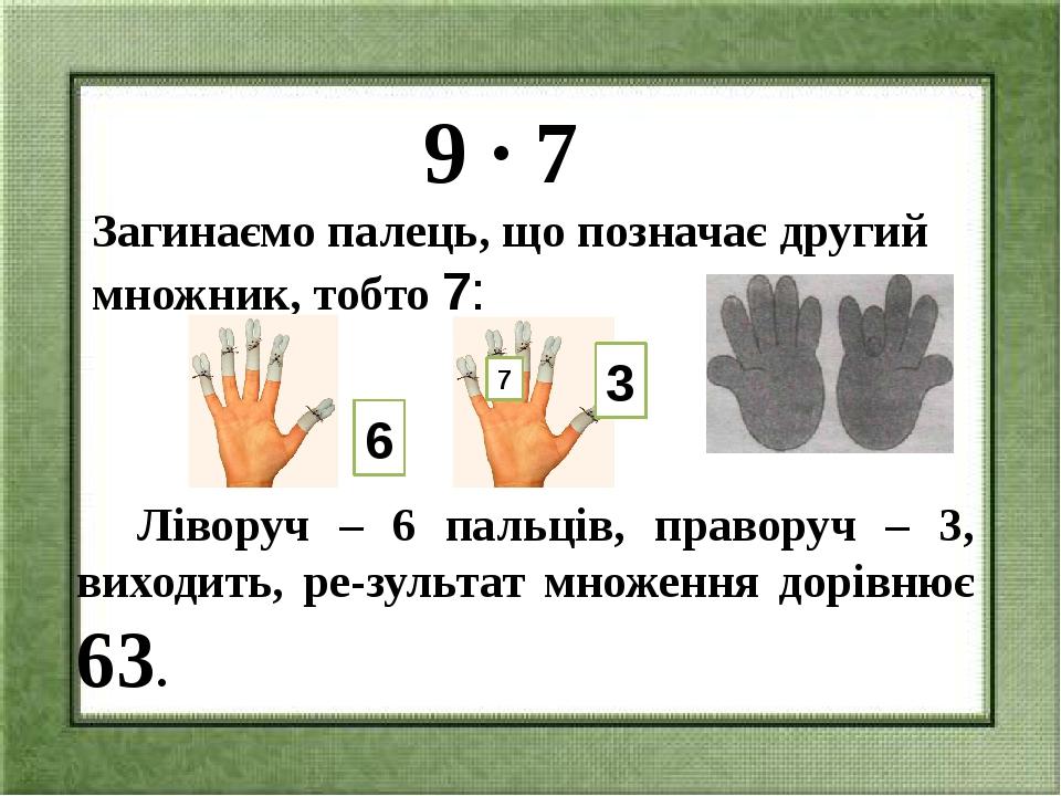 9 ∙ 7 Загинаємо палець, що позначає другий множник, тобто 7: Ліворуч – 6 пал...