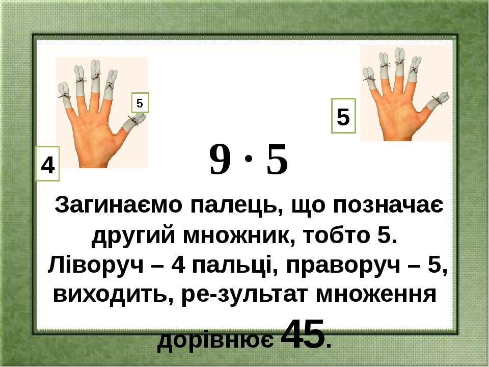 9 ∙ 5 Загинаємо палець, що позначає другий множник, тобто 5. Ліворуч – 4 пал...