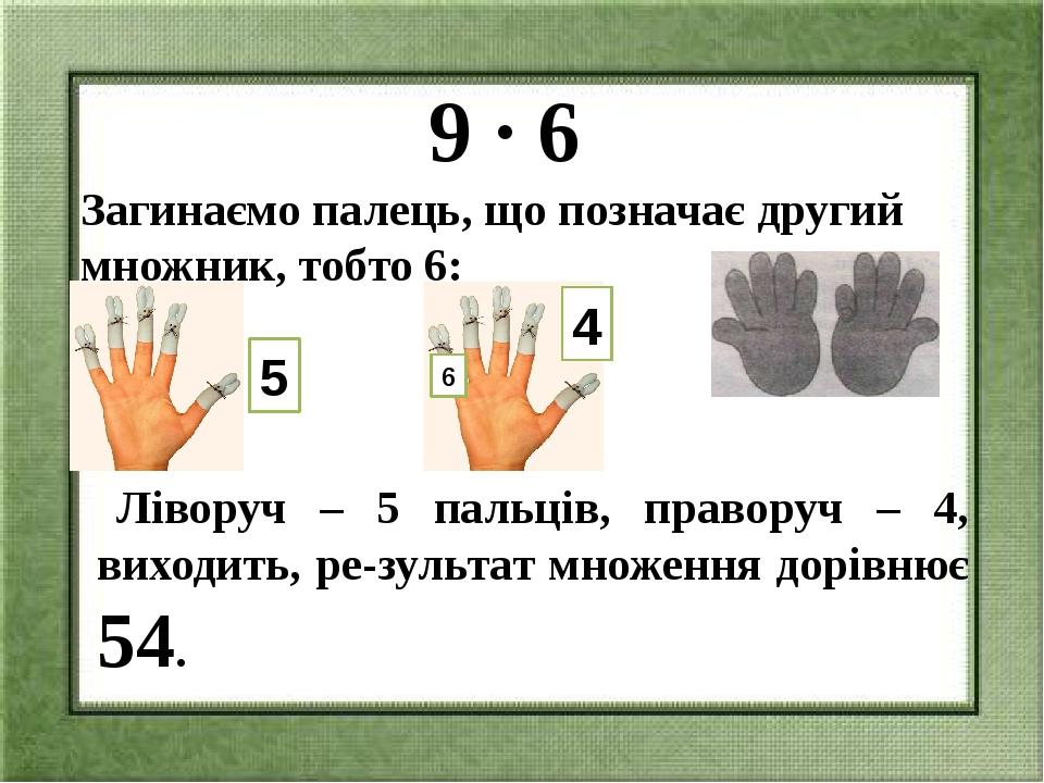 9 ∙ 6 Загинаємо палець, що позначає другий множник, тобто 6: Ліворуч – 5 пал...